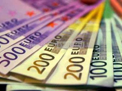 rozwiązanie problem w finansowych